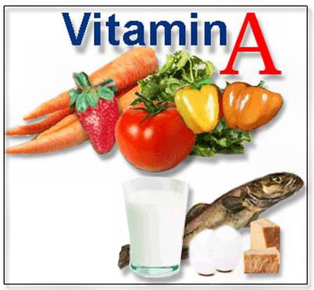 Vitamin A rất quan trọng đối với sự tồn tại và phát triển của các bộ phận cơ thể con người.
