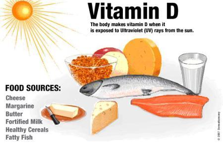 Vitamin D giúp cơ thể hấp thụ canxi, giúp xương khoẻ mạnh.