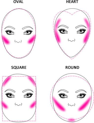 Các cách trang điểm tạo khối cho từng dáng hình khuôn mặt 1